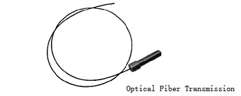 UV LED Optical Fiber Transmission